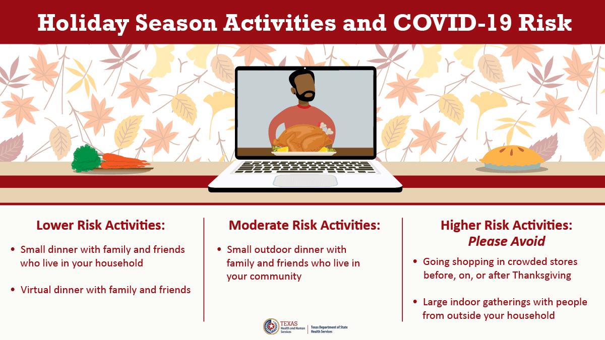 Holiday Activities and COVID-19 Risk - thumbnail