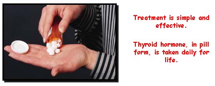 Treatment is simple and effective.	Thyroid hormone, in pill form, is taken daily for life.