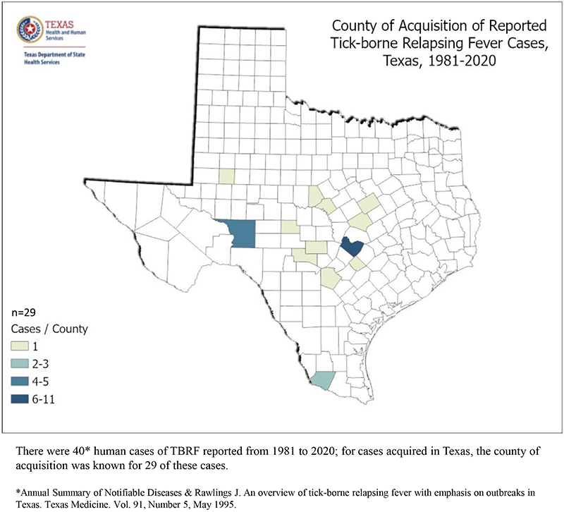 TBRF Texas County of Acquisition